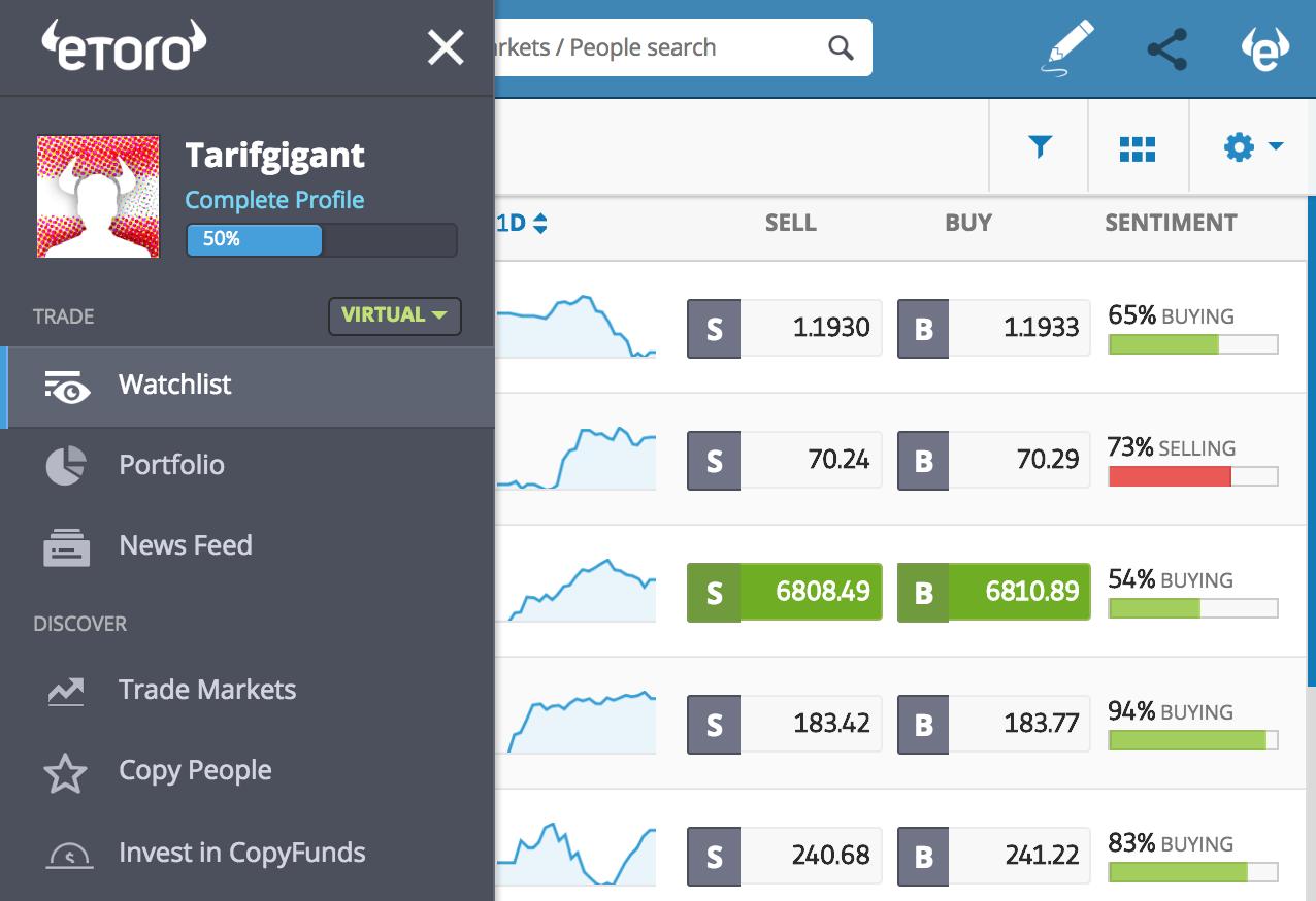 etoro trading plattform
